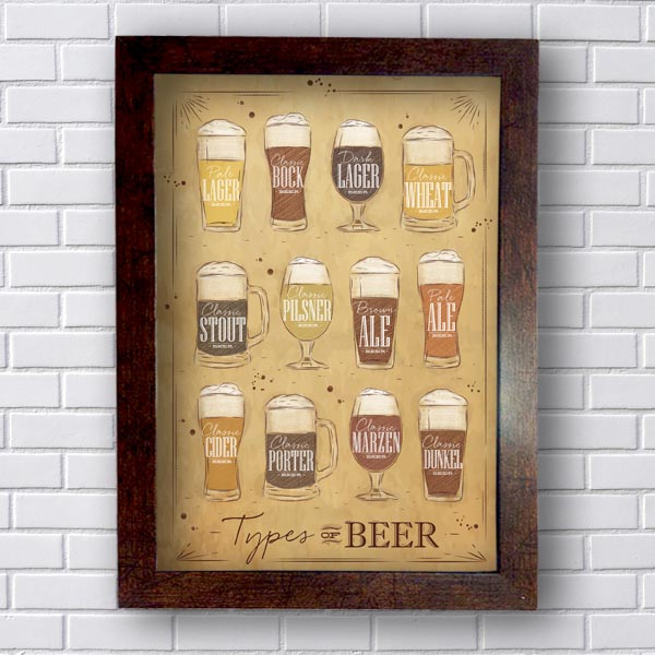 Quadro Tipos de Cerveja